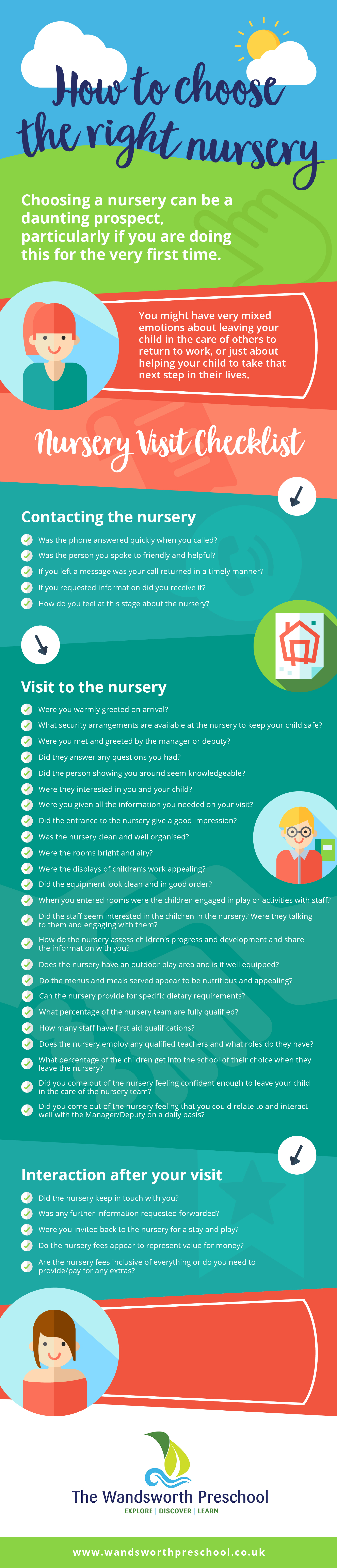 How to find the right nursery
